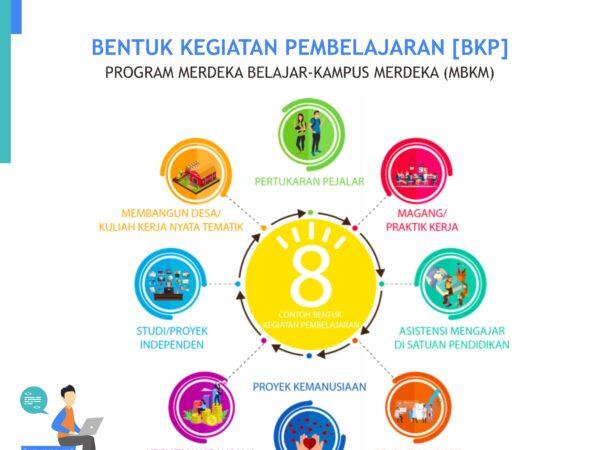Bentuk Kegiatan Pembelajaran Program Merdeka Belajar-Kampus Merdeka (MBKM)